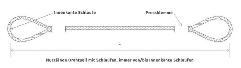 _Nutzlaengen_Schlaufen_1200