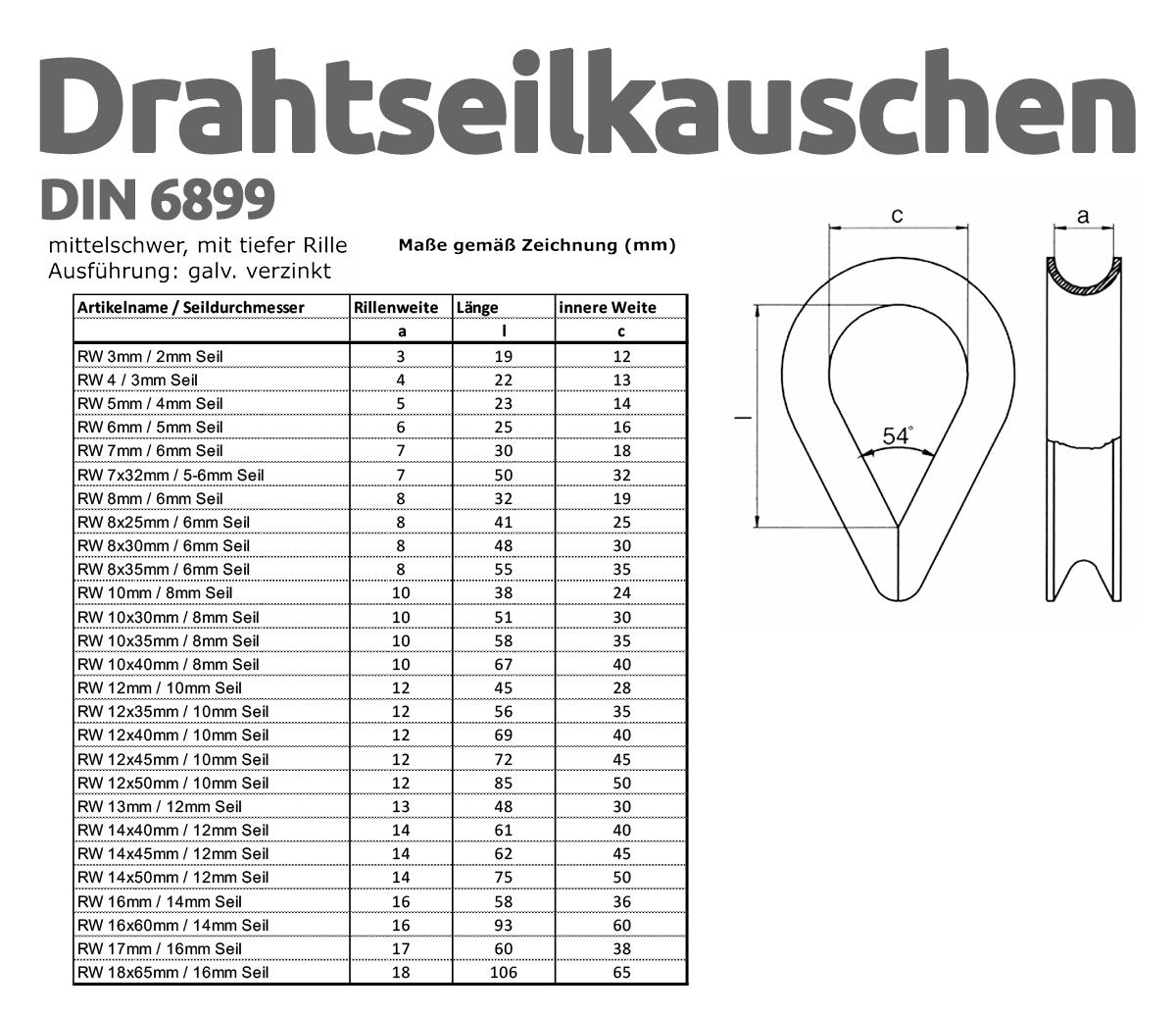 Kausche_Grafik_1200_mit_SonderkauschenA1PNULH927daj
