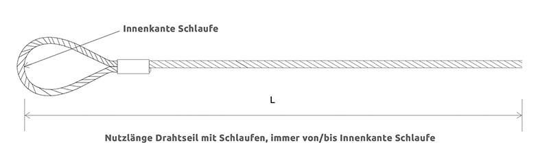 _Nutzlaengen_Schlaufe_Glueh_12004ogfnHcKmKfD9