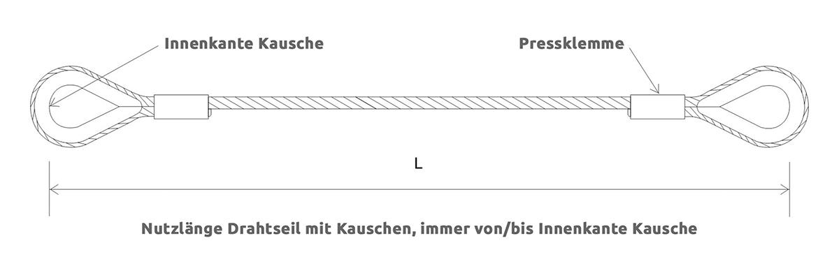 _Nutzlaengen_Kauschen_1200